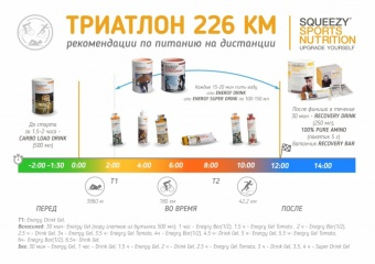 TRIATHLON 226 LITE